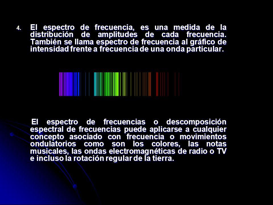 4. El espectro de frecuencia, es una medida de la distribución de amplitudes de cada frecuencia. También se llama espectro de frecuencia al gráfico de