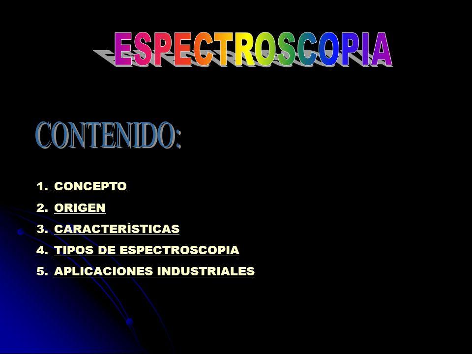 1.CONCEPTOCONCEPTO 2.ORIGENORIGEN 3.CARACTERÍSTICASCARACTERÍSTICAS 4.TIPOS DE ESPECTROSCOPIATIPOS DE ESPECTROSCOPIA 5.APLICACIONES INDUSTRIALESAPLICAC
