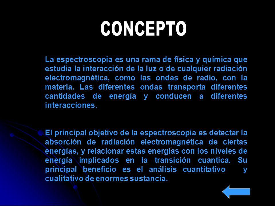 La espectroscopia es una rama de física y química que estudia la interacción de la luz o de cualquier radiación electromagnética, como las ondas de ra