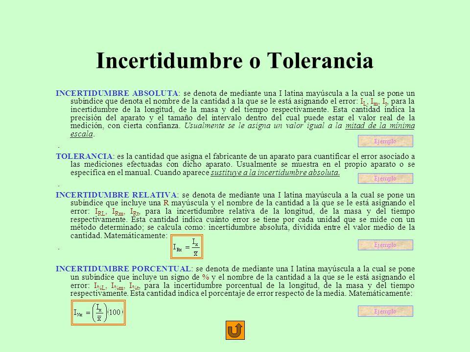 Incertidumbre o Tolerancia INCERTIDUMBRE ABSOLUTA: se denota de mediante una I latina mayúscula a la cual se pone un subíndice que denota el nombre de