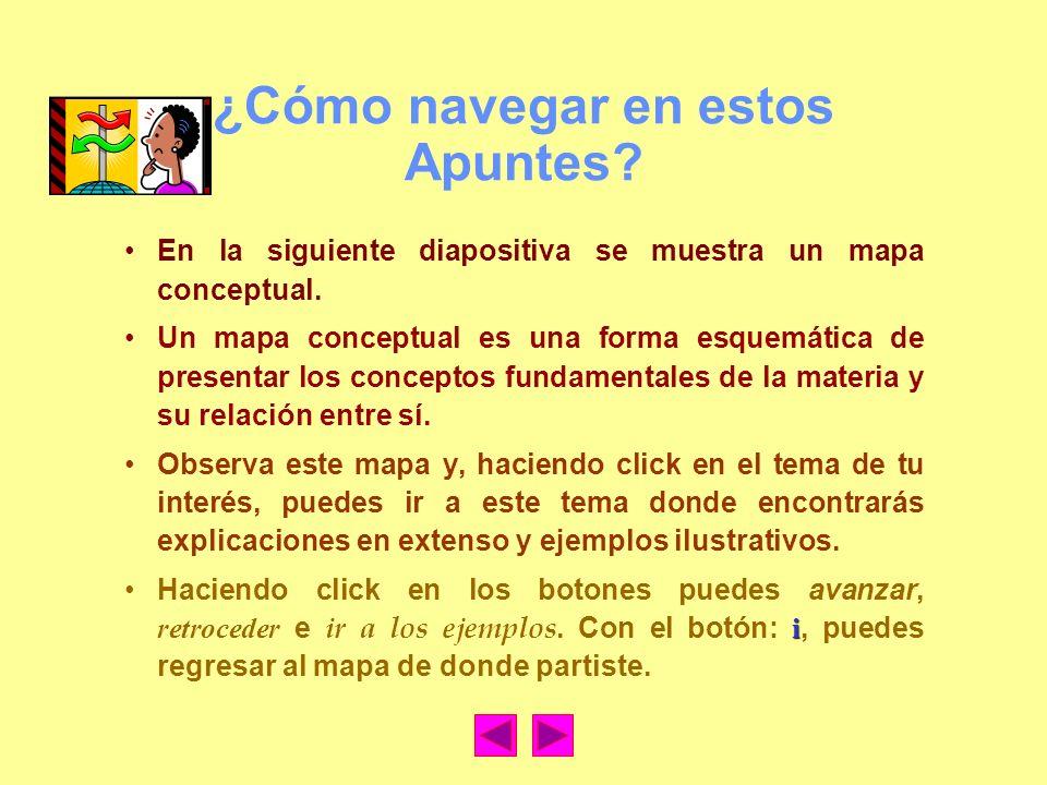 ¿Cómo navegar en estos Apuntes? En la siguiente diapositiva se muestra un mapa conceptual. Un mapa conceptual es una forma esquemática de presentar lo