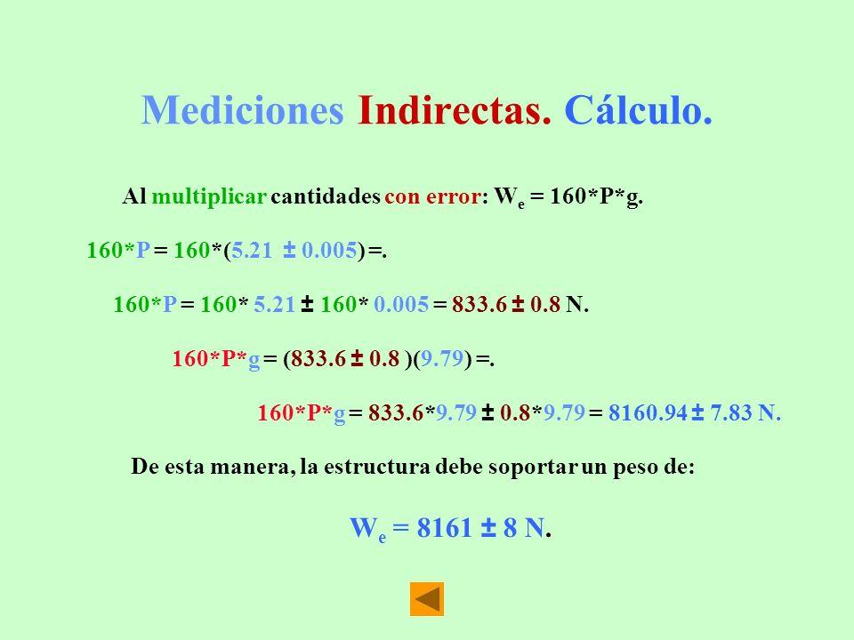 Mediciones Indirectas. Cálculo. Al multiplicar cantidades con error: W e = 160*P*g. 160*P = 160*(5.21 ± 0.005) =. 160*P = 160* 5.21 ± 160* 0.005 = 833