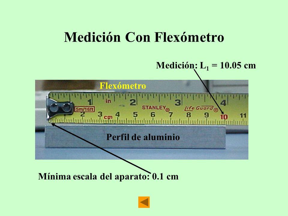 Medición Con Flexómetro Perfil de aluminio Flexómetro Medición: L 1 = 10.05 cm Mínima escala del aparato: 0.1 cm