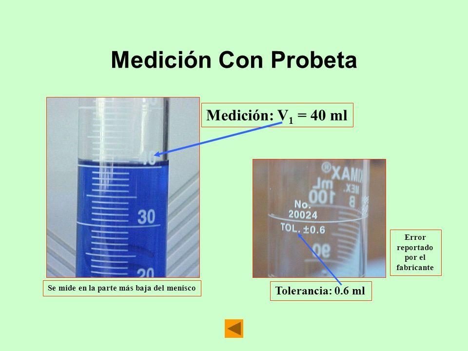 Medición Con Probeta Medición: V 1 = 40 ml Tolerancia: 0.6 ml Se mide en la parte más baja del menisco Error reportado por el fabricante