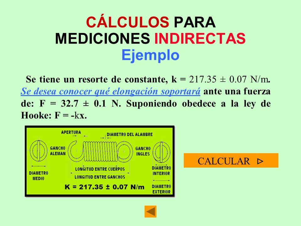 Se tiene un resorte de constante, k = 217.35 ± 0.07 N/m. Se desea conocer qué elongación soportará ante una fuerza de: F = 32.7 ± 0.1 N. Suponiendo ob