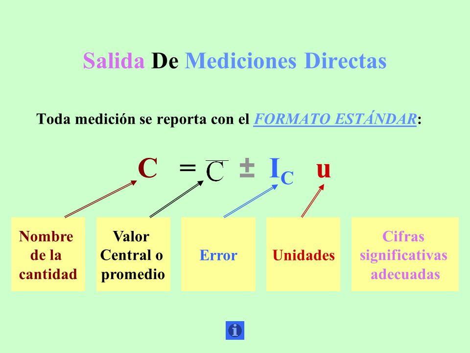 Salida De Mediciones Directas Toda medición se reporta con el FORMATO ESTÁNDAR: C = ± I C u Nombre de la cantidad Valor Central o promedio ErrorUnidad