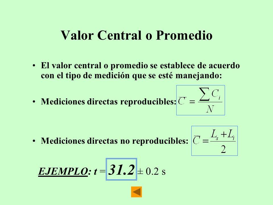 Valor Central o Promedio El valor central o promedio se establece de acuerdo con el tipo de medición que se esté manejando: Mediciones directas reprod