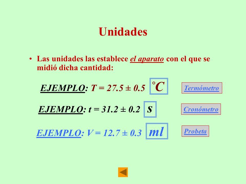 Unidades Las unidades las establece el aparato con el que se midió dicha cantidad: EJEMPLO: t = 31.2 ± 0.2 s EJEMPLO: T = 27.5 ± 0.5 ˚C EJEMPLO: V = 1