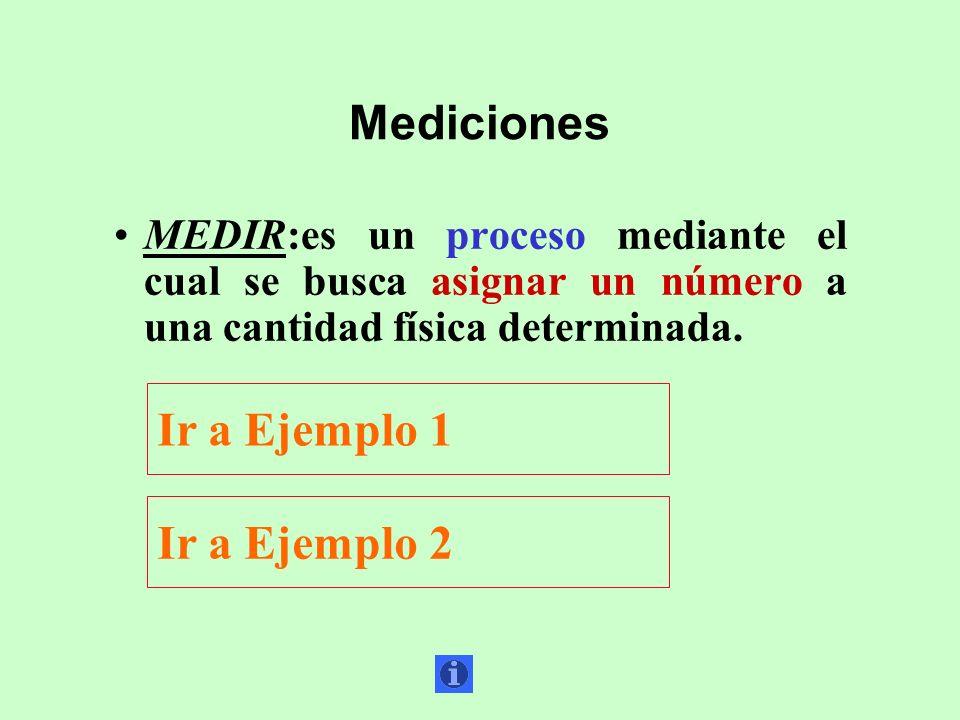 Mediciones MEDIR:es un proceso mediante el cual se busca asignar un número a una cantidad física determinada. Ir a Ejemplo 1 Ir a Ejemplo 2