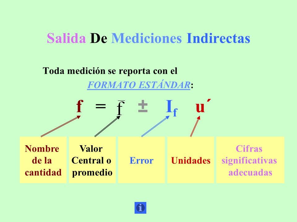 Salida De Mediciones Indirectas Toda medición se reporta con el FORMATO ESTÁNDAR: f = ± I f u´ Nombre de la cantidad Valor Central o promedio ErrorUni