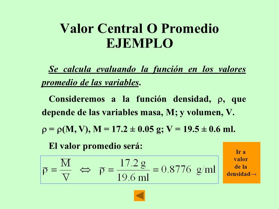 Valor Central O Promedio EJEMPLO Se calcula evaluando la función en los valores promedio de las variables. Consideremos a la función densidad,, que de
