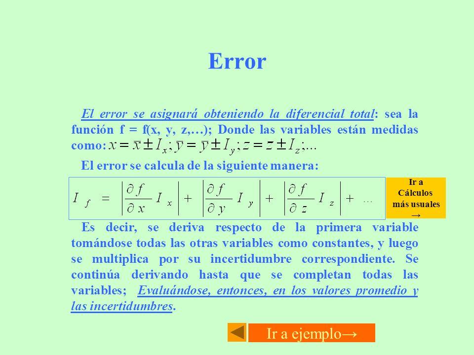 Error El error se asignará obteniendo la diferencial total: sea la función f = f(x, y, z,…); Donde las variables están medidas como: El error se calcu