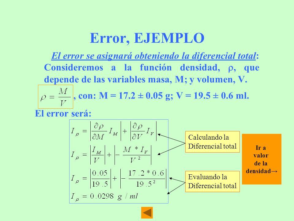 Error, EJEMPLO El error se asignará obteniendo la diferencial total: Consideremos a la función densidad,, que depende de las variables masa, M; y volu