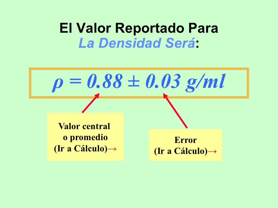 El Valor Reportado Para La Densidad Será: ρ = 0.88 ± 0.03 g/ml Valor central o promedio (Ir a Cálculo) Error (Ir a Cálculo)