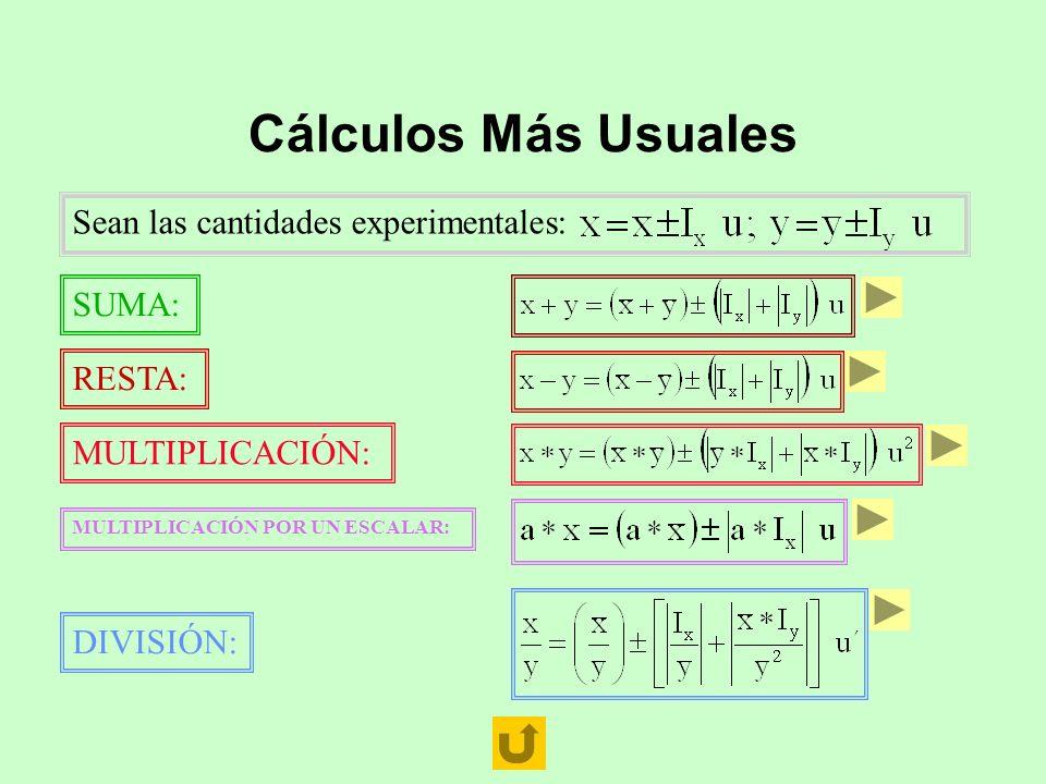 Cálculos Más Usuales Sean las cantidades experimentales: SUMA: RESTA: MULTIPLICACIÓN: MULTIPLICACIÓN POR UN ESCALAR: DIVISIÓN: