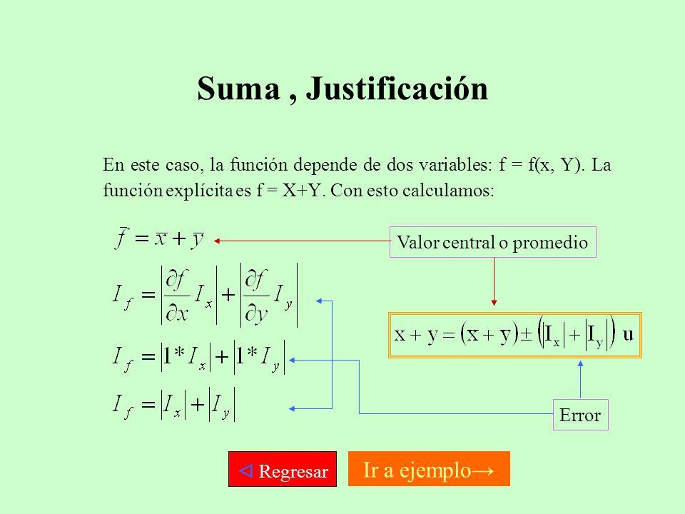 Suma, Justificación En este caso, la función depende de dos variables: f = f(x, Y). La función explícita es f = X+Y. Con esto calculamos: Valor centra