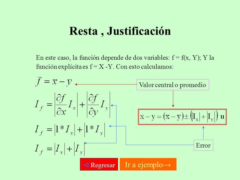 Resta, Justificación En este caso, la función depende de dos variables: f = f(x, Y); Y la función explícita es f = X -Y. Con esto calculamos: Valor ce