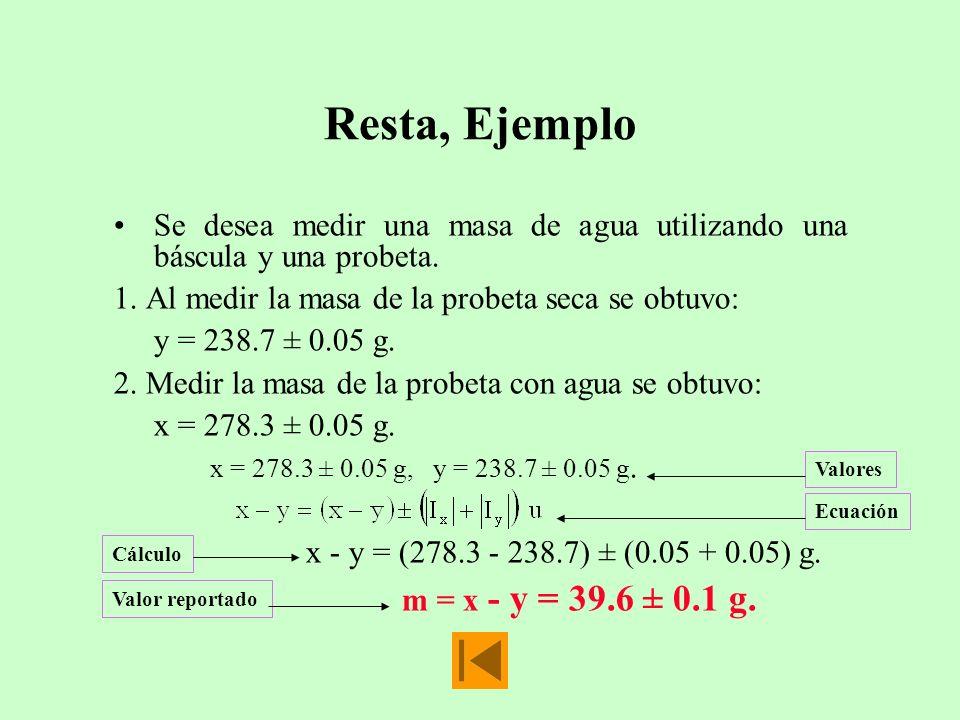 Resta, Ejemplo Se desea medir una masa de agua utilizando una báscula y una probeta. 1. Al medir la masa de la probeta seca se obtuvo: y = 238.7 ± 0.0