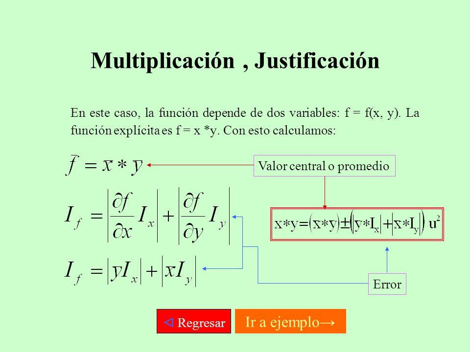 Multiplicación, Justificación En este caso, la función depende de dos variables: f = f(x, y). La función explícita es f = x *y. Con esto calculamos: V