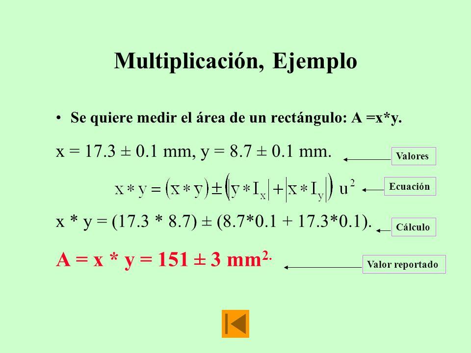 Multiplicación, Ejemplo Se quiere medir el área de un rectángulo: A =x*y. x = 17.3 ± 0.1 mm, y = 8.7 ± 0.1 mm. x * y = (17.3 * 8.7) ± (8.7*0.1 + 17.3*