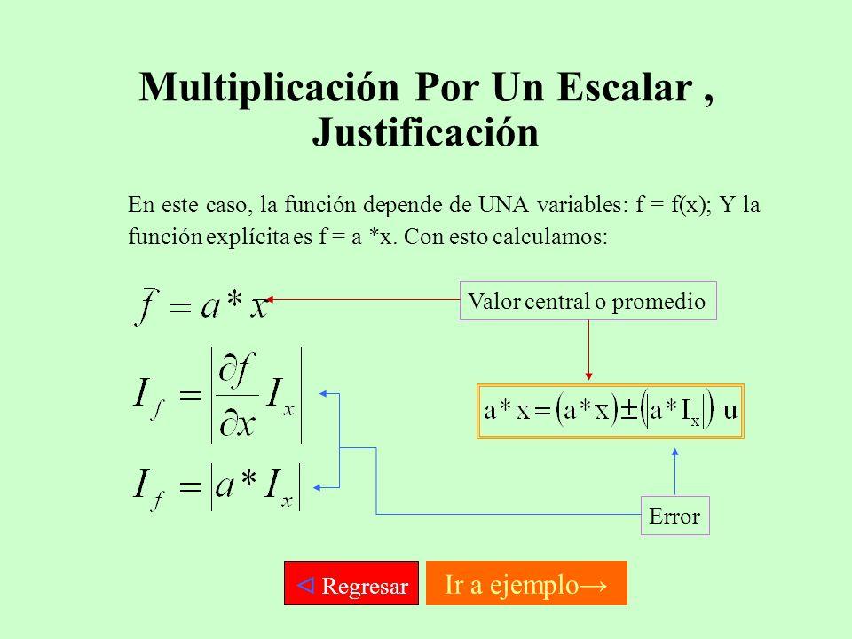Multiplicación Por Un Escalar, Justificación En este caso, la función depende de UNA variables: f = f(x); Y la función explícita es f = a *x. Con esto