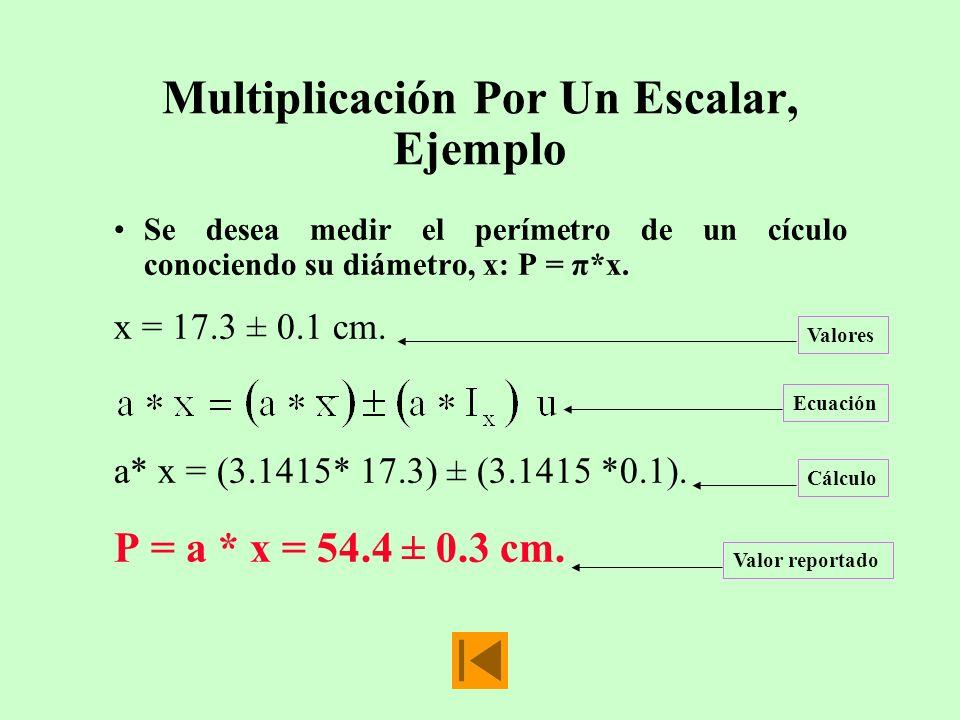 Multiplicación Por Un Escalar, Ejemplo Se desea medir el perímetro de un cículo conociendo su diámetro, x: P = π*x. x = 17.3 ± 0.1 cm. a* x = (3.1415*