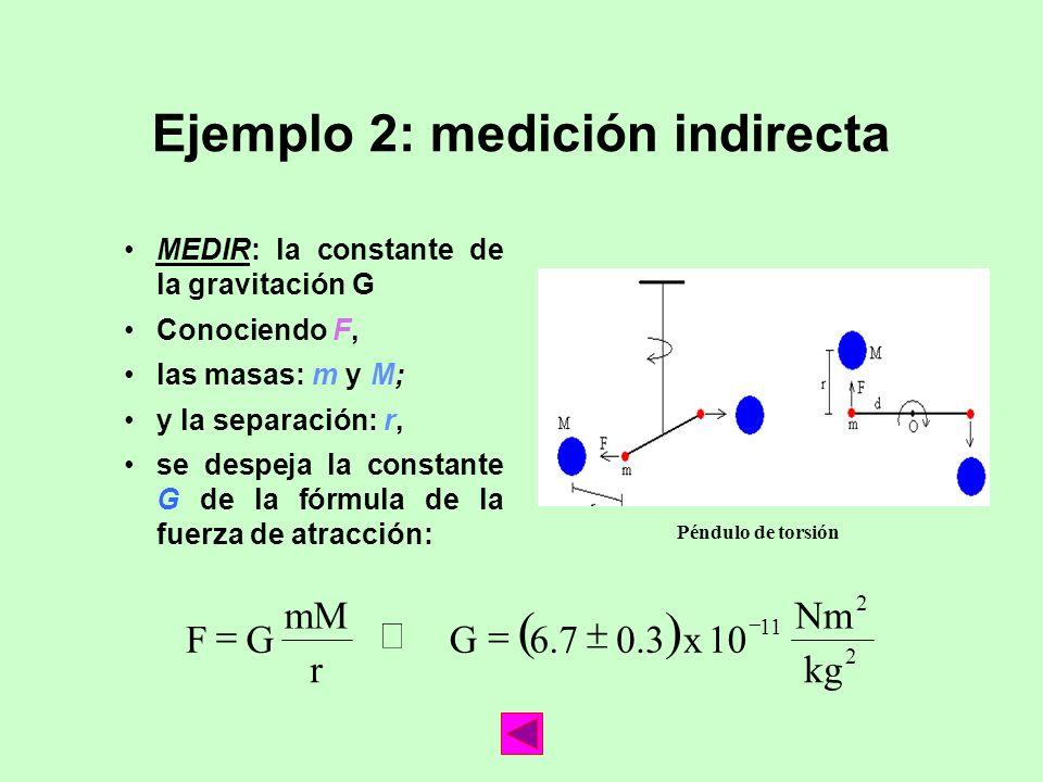 Ejemplo 2: medición indirecta MEDIR: la constante de la gravitación G Conociendo F, las masas: m y M; y la separación: r, se despeja la constante G de