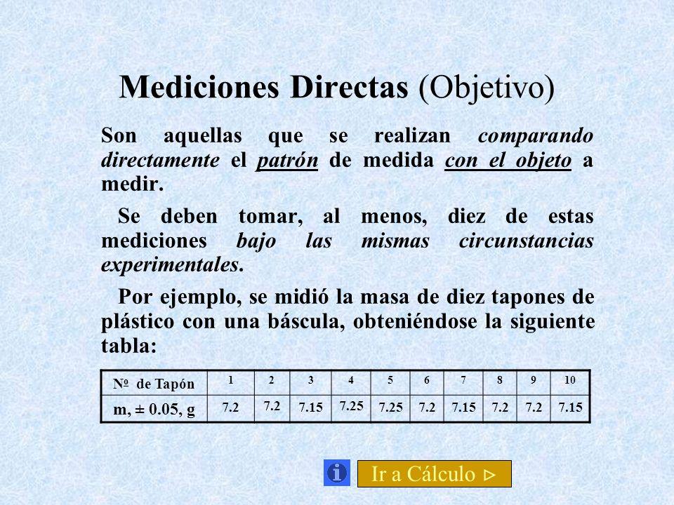 Mediciones Directas (Objetivo) Son aquellas que se realizan comparando directamente el patrón de medida con el objeto a medir. Se deben tomar, al meno