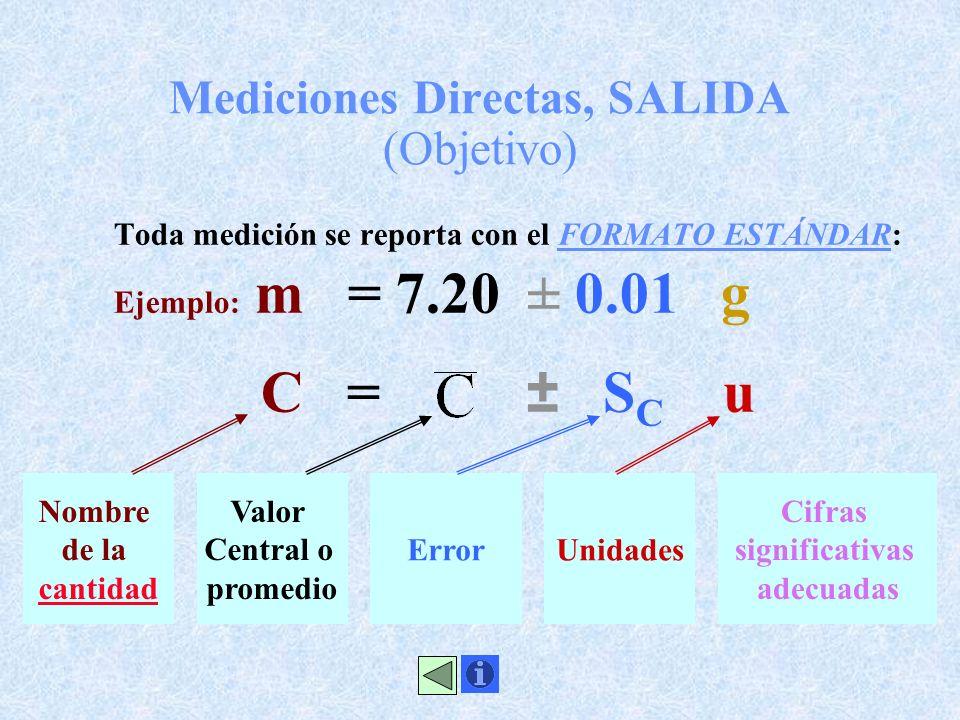 Mediciones Directas, SALIDA (Objetivo) Toda medición se reporta con el FORMATO ESTÁNDAR: Ejemplo: m = 7.20 ± 0.01 g C = ± S C u Nombre de la cantidad