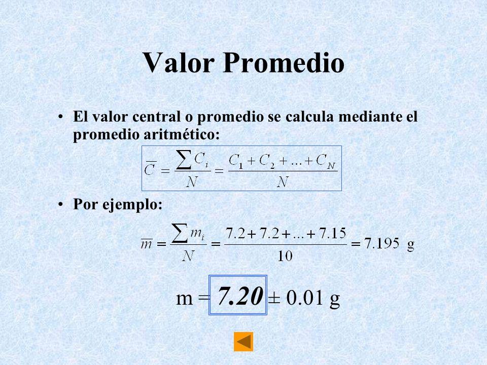 Valor Promedio El valor central o promedio se calcula mediante el promedio aritmético: Por ejemplo: m = 7.20 ± 0.01 g