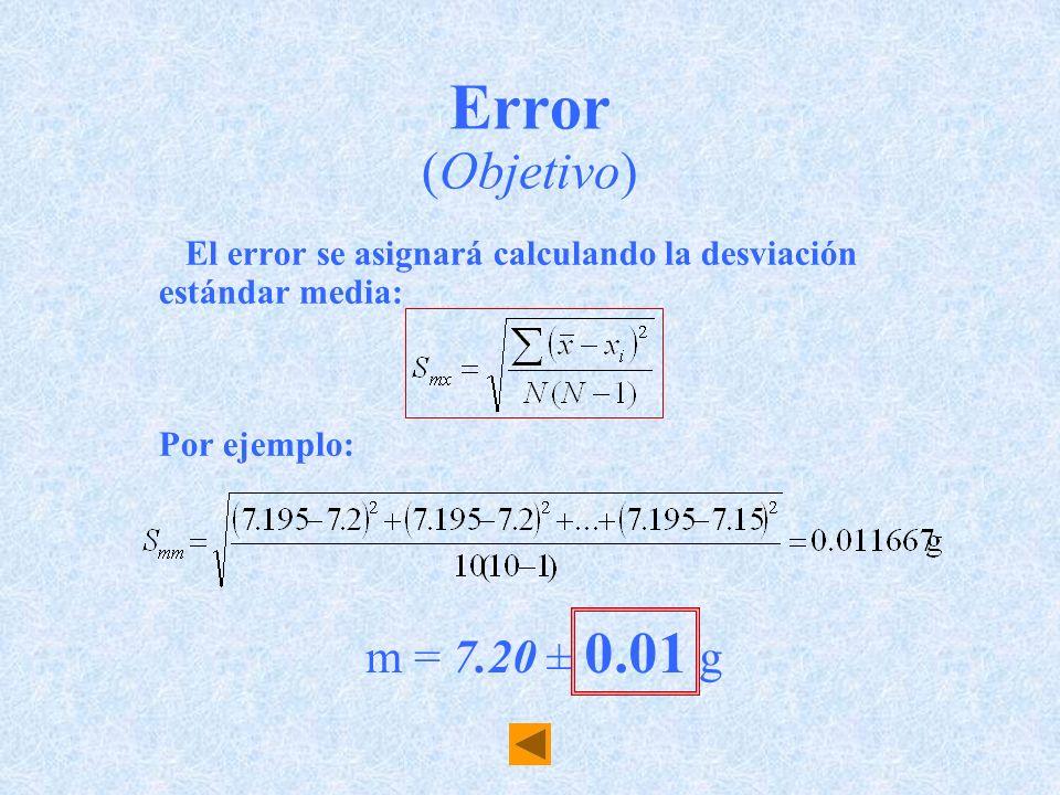 Error (Objetivo) El error se asignará calculando la desviación estándar media: Por ejemplo: m = 7.20 ± 0.01 g