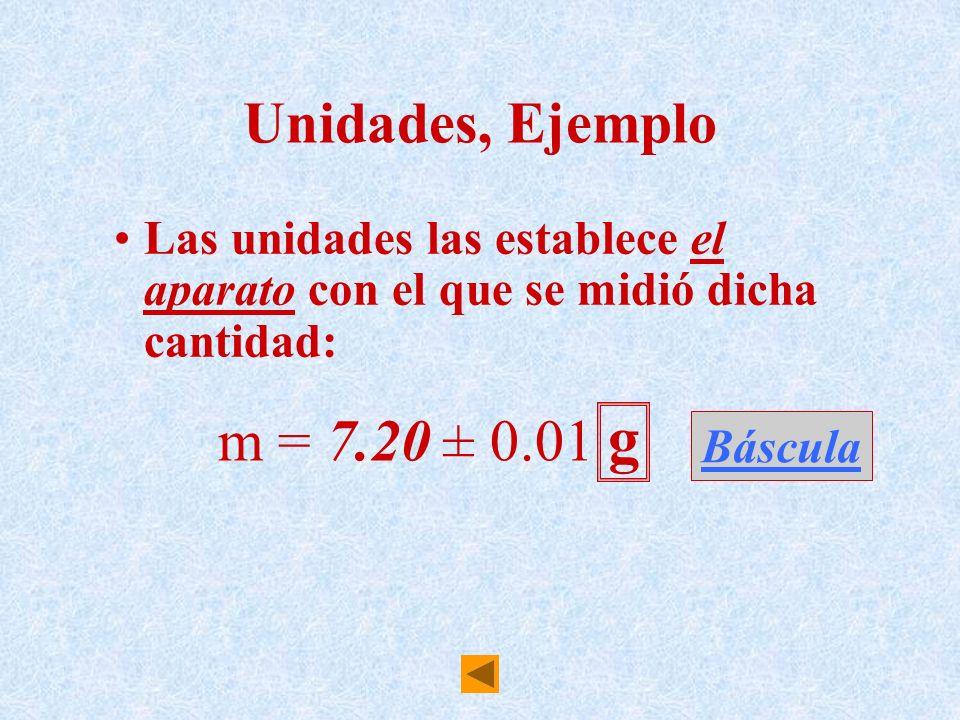 Unidades, Ejemplo Las unidades las establece el aparato con el que se midió dicha cantidad: Báscula m = 7.20 ± 0.01 g