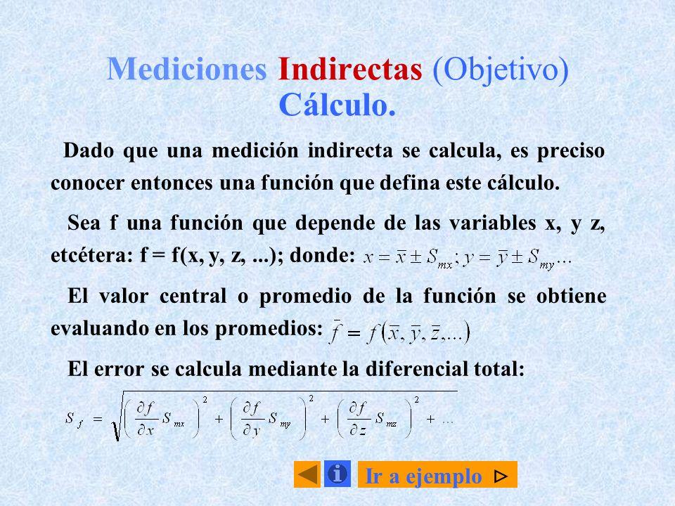 Mediciones Indirectas (Objetivo) Cálculo. Dado que una medición indirecta se calcula, es preciso conocer entonces una función que defina este cálculo.
