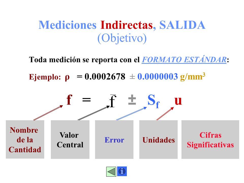 Mediciones Indirectas, SALIDA (Objetivo) Toda medición se reporta con el FORMATO ESTÁNDAR: Ejemplo: ρ = 0.0002678 ± 0.0000003 g/mm 3 f = ± S f u Nombr
