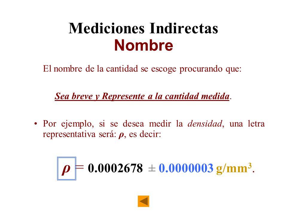 Mediciones Indirectas Nombre El nombre de la cantidad se escoge procurando que: Sea breve y Represente a la cantidad medida. Por ejemplo, si se desea
