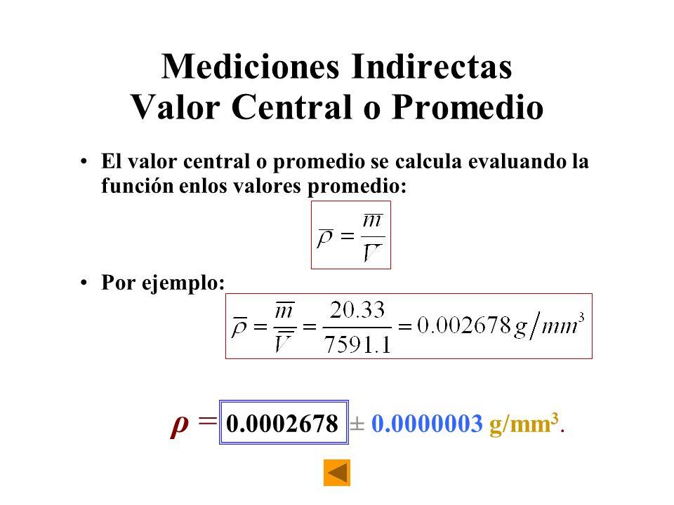 Mediciones Indirectas Valor Central o Promedio El valor central o promedio se calcula evaluando la función enlos valores promedio: Por ejemplo: ρ = 0.