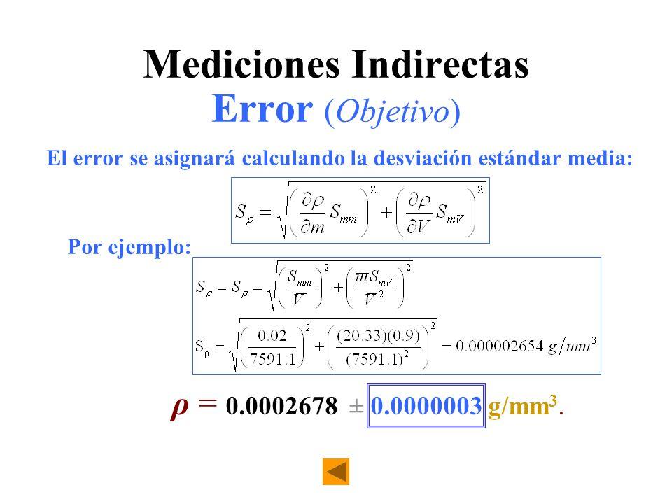 Mediciones Indirectas Error (Objetivo) El error se asignará calculando la desviación estándar media: Por ejemplo: ρ = 0.0002678 ± 0.0000003 g/mm 3.