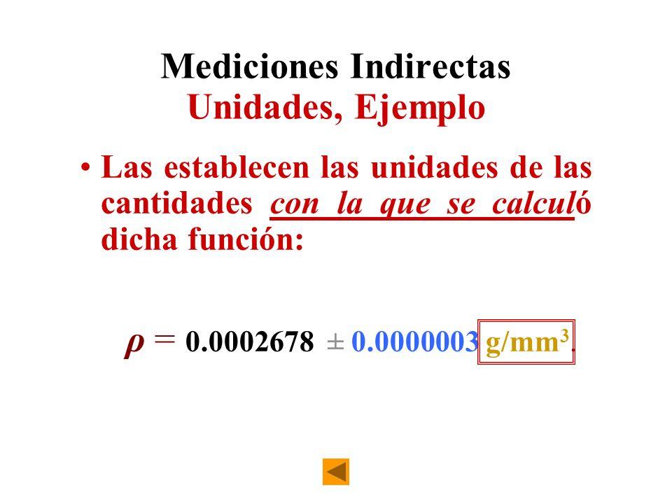 Mediciones Indirectas Unidades, Ejemplo Las establecen las unidades de las cantidades con la que se calculó dicha función: ρ = 0.0002678 ± 0.0000003 g