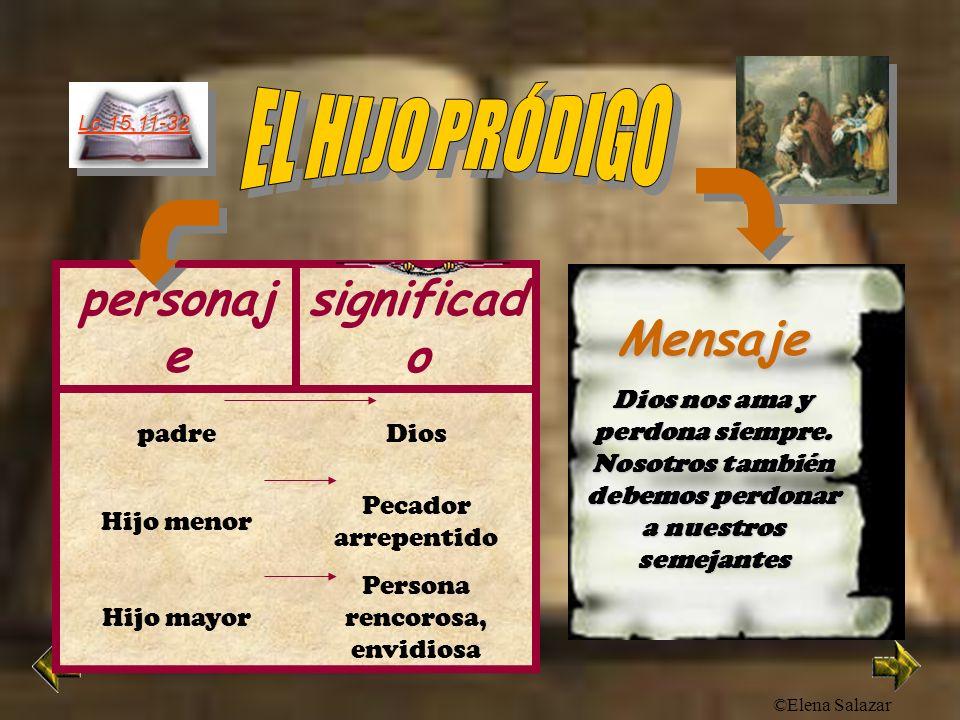 ©Elena Salazar Lc.15,11-32 personaj e significad o padreDios Hijo menor Pecador arrepentido Hijo mayor Persona rencorosa, envidiosa Mensaje Dios nos a