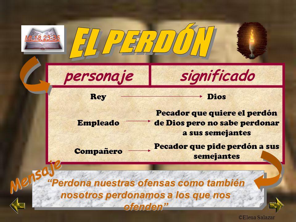 ©Elena Salazar Mt.18,23-35 personajesignificado ReyDios Empleado Pecador que quiere el perdón de Dios pero no sabe perdonar a sus semejantes Compañero