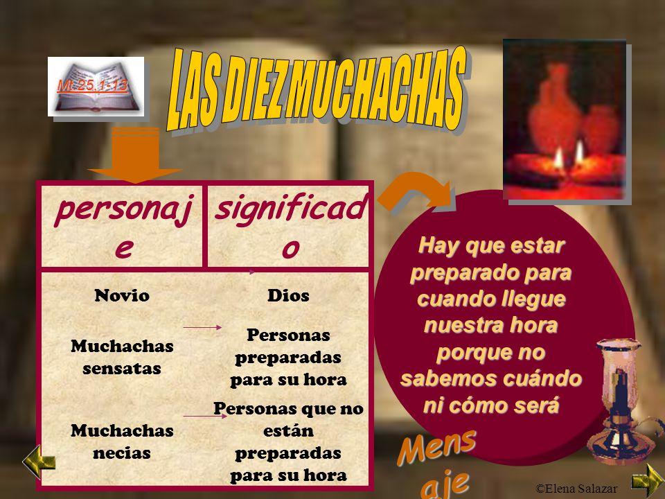 ©Elena Salazar Mt.25,1-13 personaj e significad o NovioDios Muchachas sensatas Personas preparadas para su hora Muchachas necias Personas que no están
