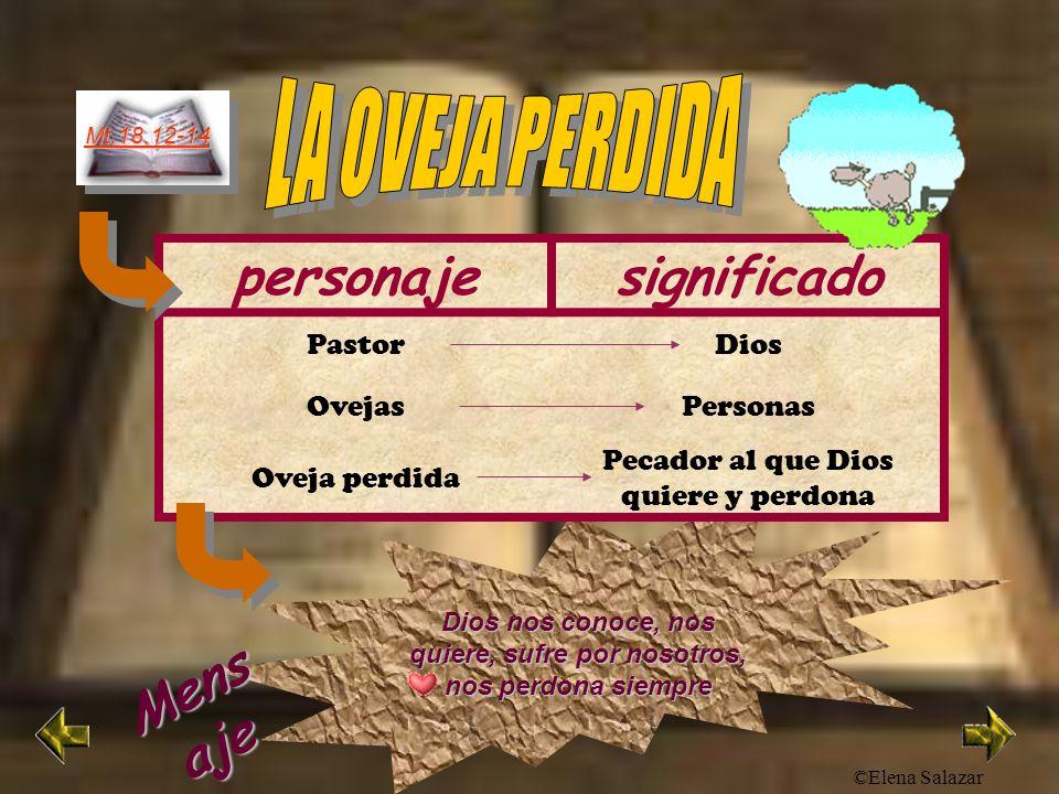 ©Elena Salazar Mt.18,12-14 personajesignificado PastorDios OvejasPersonas Oveja perdida Pecador al que Dios quiere y perdona Dios nos conoce, nos quie
