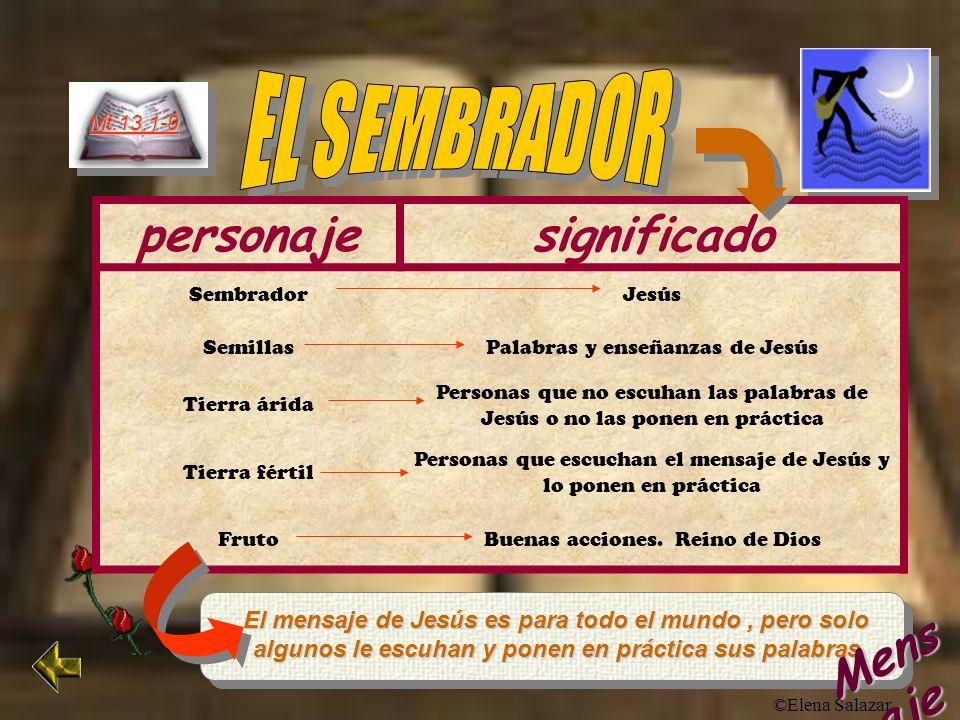 ©Elena Salazar Mt.13,1-9 personajesignificado SembradorJesús SemillasPalabras y enseñanzas de Jesús Tierra árida Personas que no escuhan las palabras