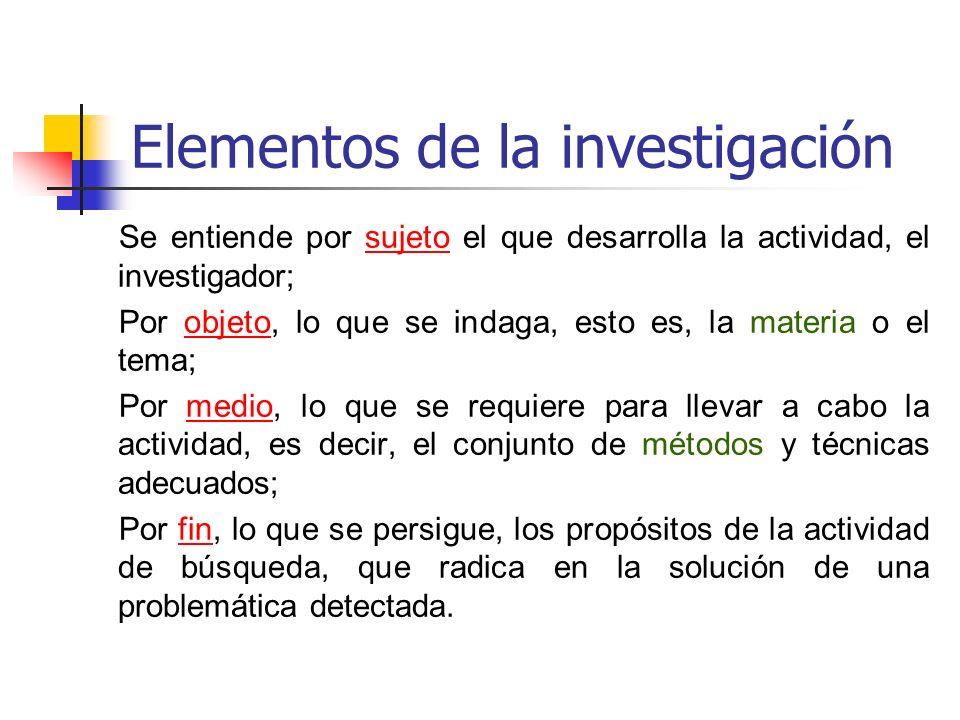 Elementos de la investigación Se entiende por sujeto el que desarrolla la actividad, el investigador; Por objeto, lo que se indaga, esto es, la materi