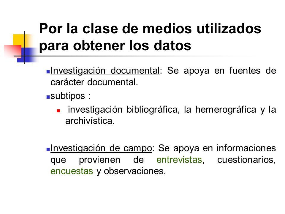 Por la clase de medios utilizados para obtener los datos Investigación documental: Se apoya en fuentes de carácter documental. subtipos : investigació