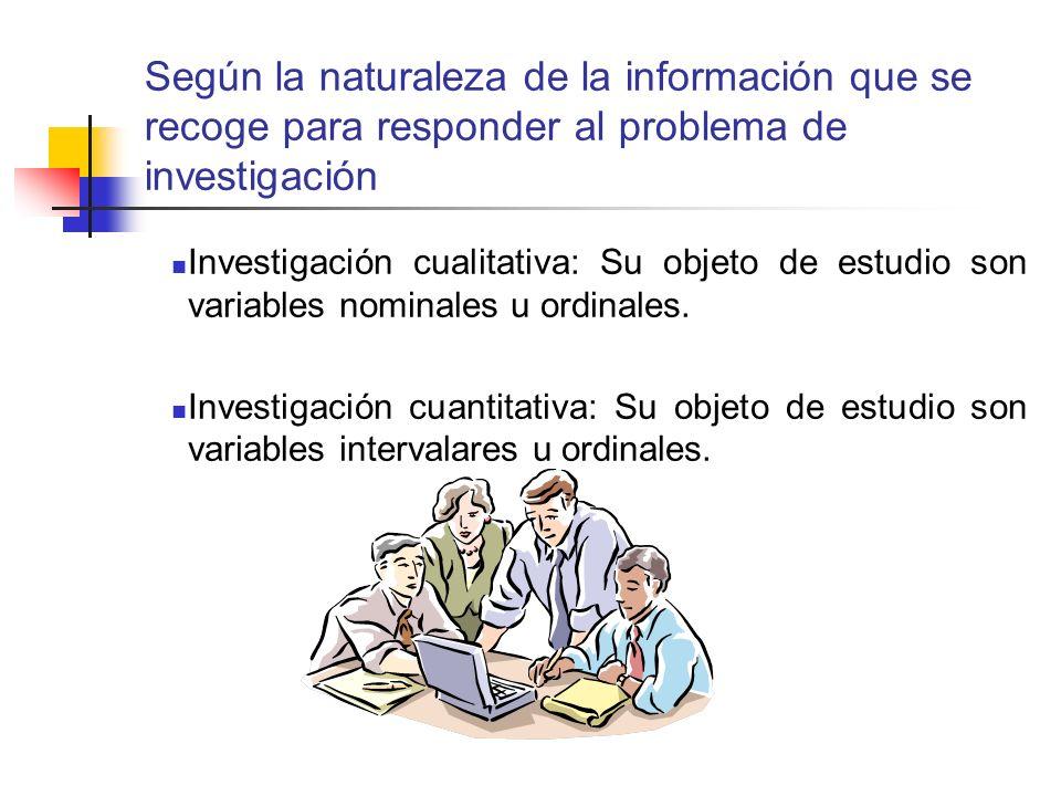 Según la naturaleza de la información que se recoge para responder al problema de investigación Investigación cualitativa: Su objeto de estudio son va