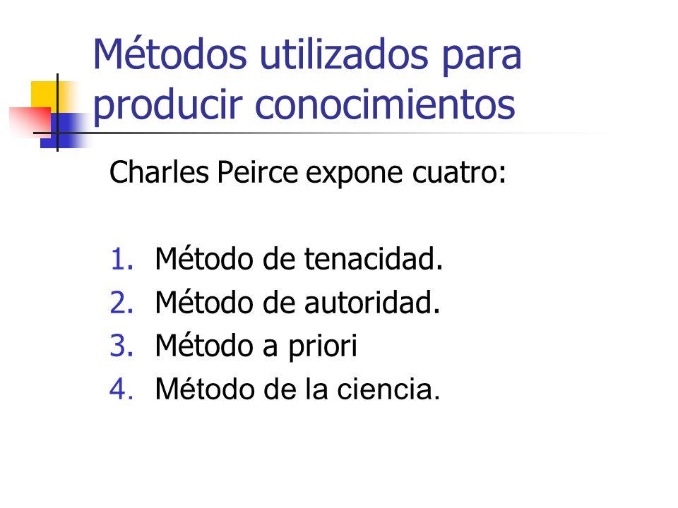 Métodos utilizados para producir conocimientos Charles Peirce expone cuatro: 1.Método de tenacidad. 2.Método de autoridad. 3.Método a priori 4.Método
