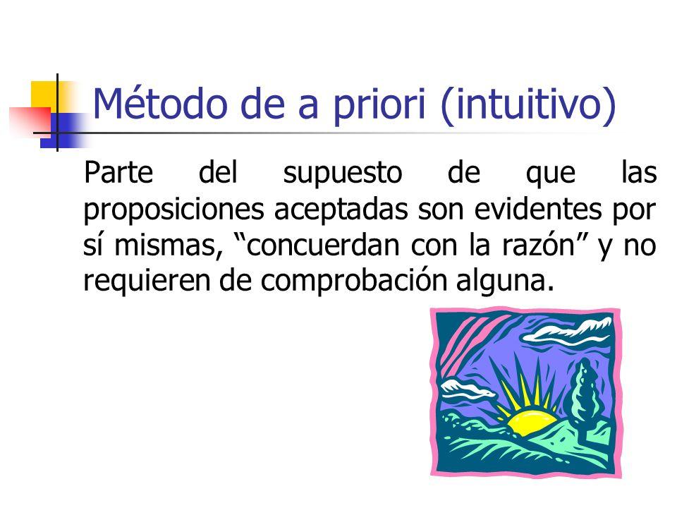 Método de a priori (intuitivo) Parte del supuesto de que las proposiciones aceptadas son evidentes por sí mismas, concuerdan con la razón y no requier