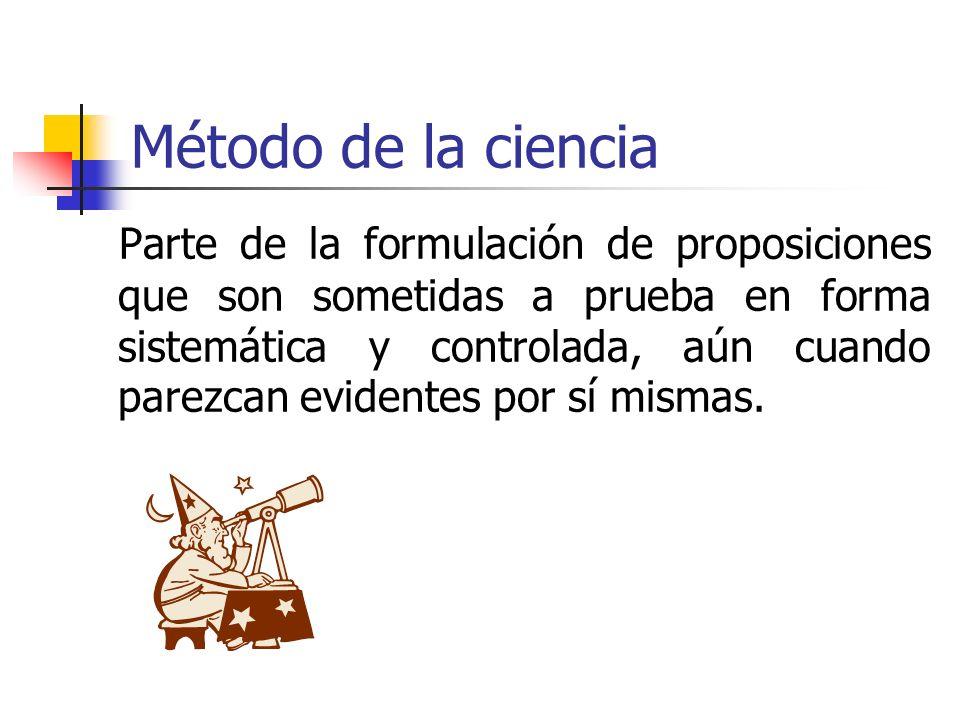 Método de la ciencia Parte de la formulación de proposiciones que son sometidas a prueba en forma sistemática y controlada, aún cuando parezcan eviden