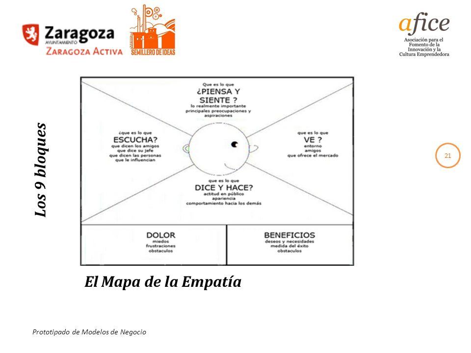 21 Prototipado de Modelos de Negocio El Mapa de la Empatía Los 9 bloques